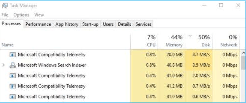 Microsoft Compatibility Telemetry High Disk Usage