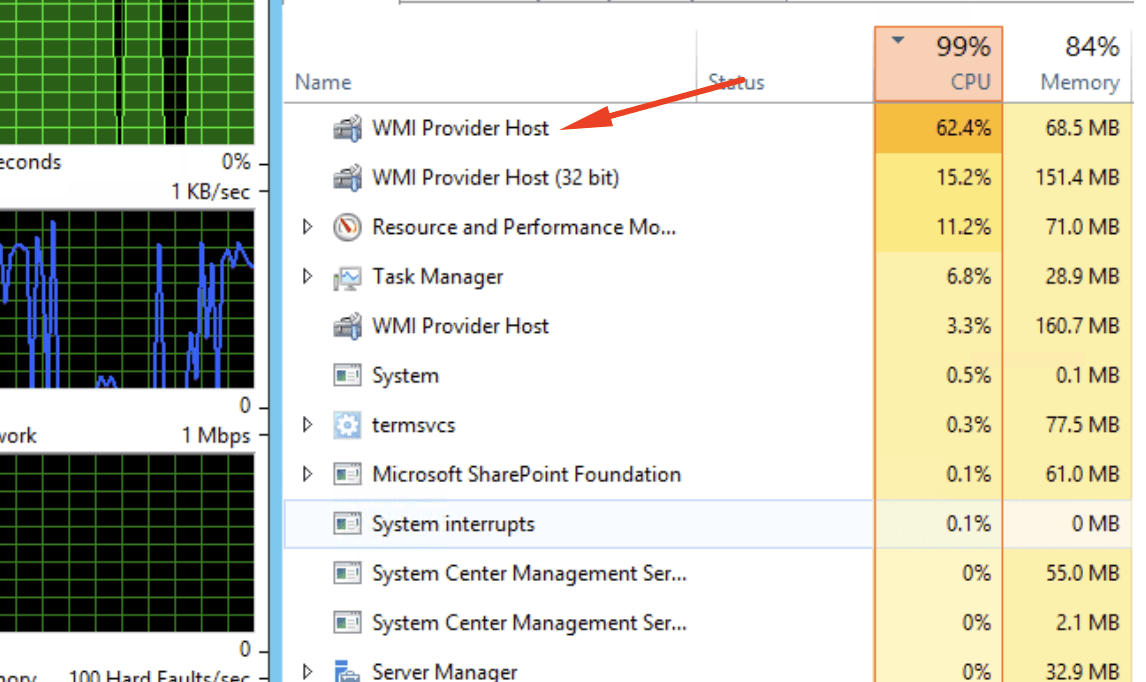 WMI Provider Host High CPU Usage on Windows 10 - Fixed - WindowsCape